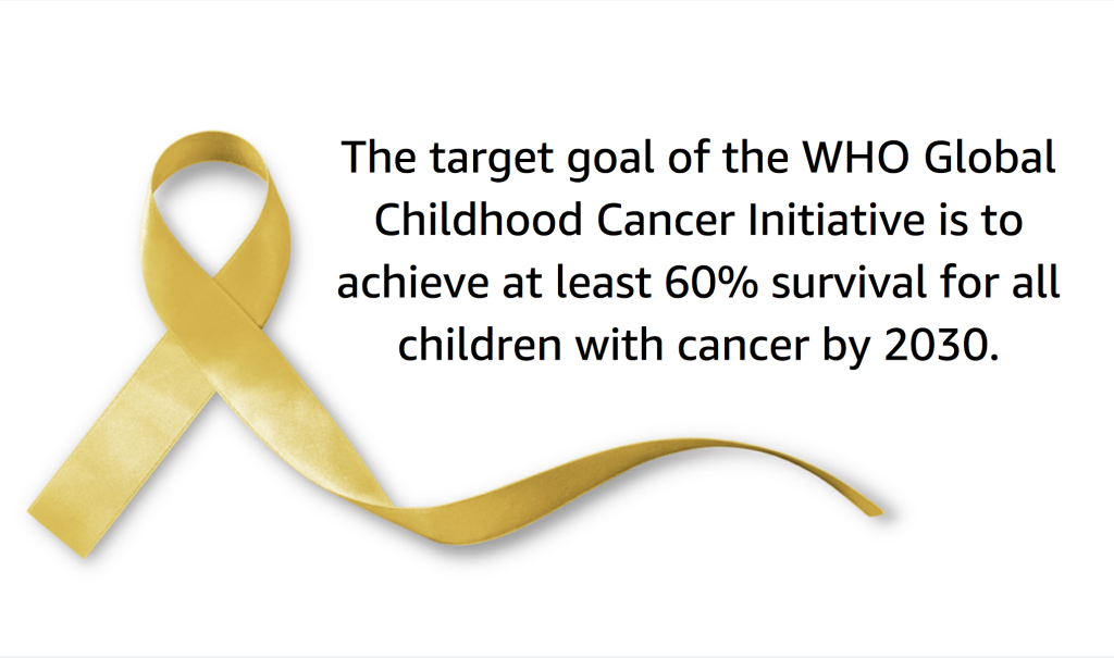The Urgency In Fighting Childhood >> Childhood Cancer Funding Acco