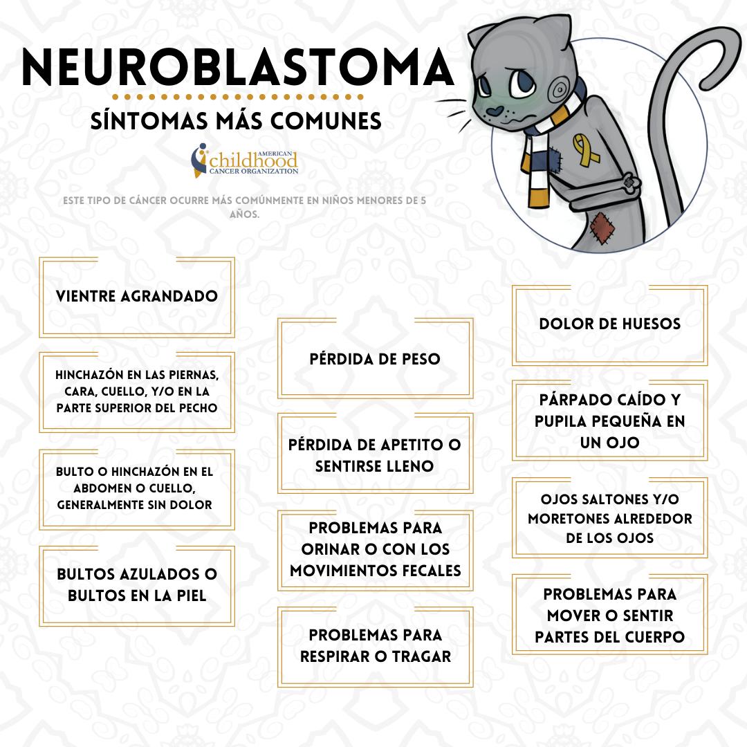 Neuroblastoma symptoms